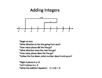 Adding Integers - Model on a Number Line