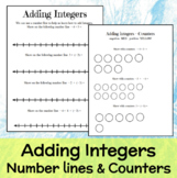 Adding Integers Number lines and counters