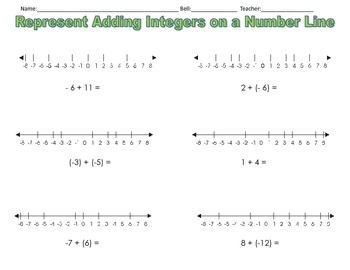 Adding Integers On A Number Line NS 1