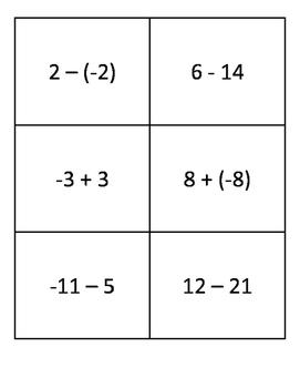 Adding Integers: Positive, Negative or Zero?