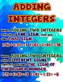Adding Integers Poster/Anchor Chart with Cards for Students Math Journals