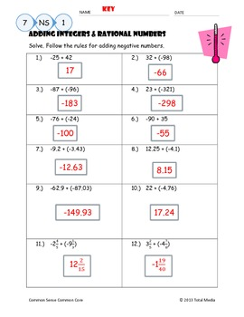 Adding Integers & Rational Numbers Worksheet