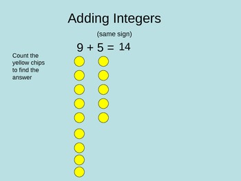 Adding Integers - Same and Different Signs Lesson & Practice