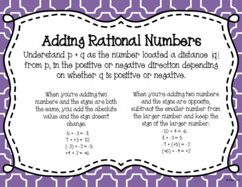 Adding Integers Task Card and Poster Set ~Supports 7.NS.1