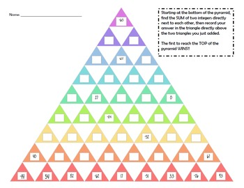 Adding Integers Triangle Race