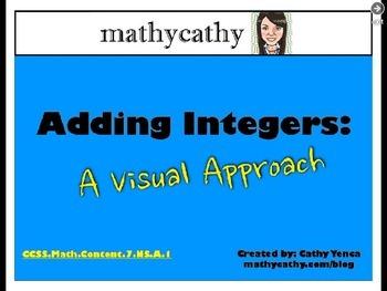 Adding Integers: Visual Approach