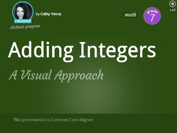 Adding Integers: Visual Approach