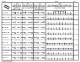 Adding Integers on Number Line Worksheet