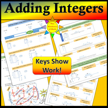 Adding Integers with Diagrams and Zero Pairs