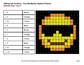 Adding Like Fractions EMOJI Mystery Pictures