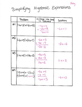 Adding Linear Expressions Activity (7.EE.1; Mathematical Practices 1,2,3,4)