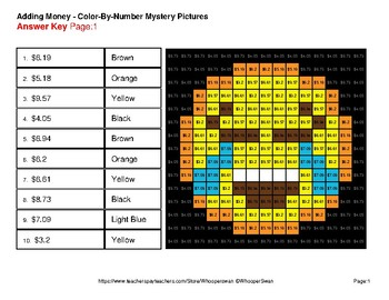 Adding Money EMOJI Mystery Pictures