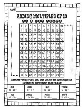 Adding Multiples of Ten to a Two-Digit Number Using a Hundreds Chart