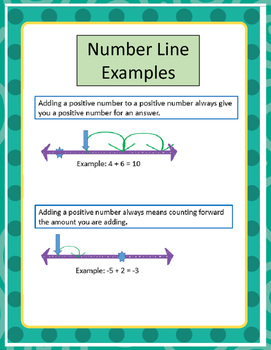 Adding Positive and Negative Integers Task Cards - Beginner Level