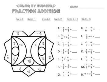 Adding Rational Number Worksheets - Color by Numbers - Fractions ...