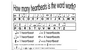 Adding Rhythms/ Heartbeats