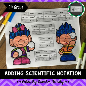 Adding Scientific Notation Color By Number Activity 8.EE.A.4