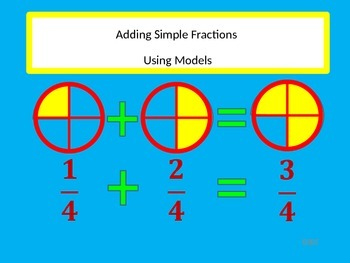 Adding Simple Fractions Using Models
