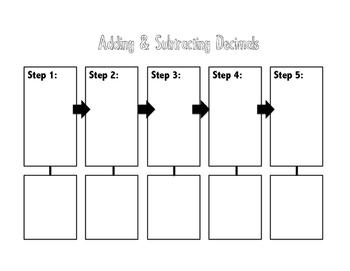 Adding & Subtracting Decimals Flow Chart
