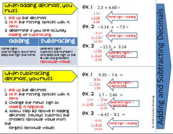 Adding/Subtracting Decimals Foldable