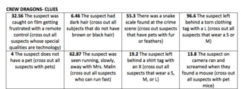 Adding & Subtracting Decimals- SAVE THE TEACHER MYSTERY GAME- 2 sets