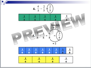Adding Subtracting Fractions (Part of Fractions Unit)