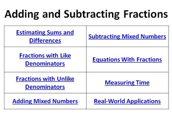 Adding Subtracting Fractions Bell Ringers Mixed Numbers Li