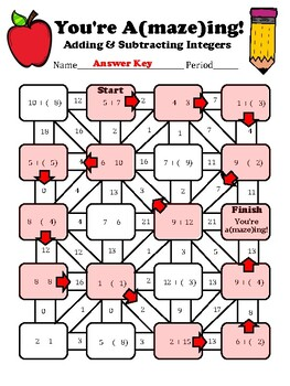 Adding & Subtracting Integers - Maze