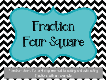 Adding/Subtracting Fractions Steps Posters (Aqua)