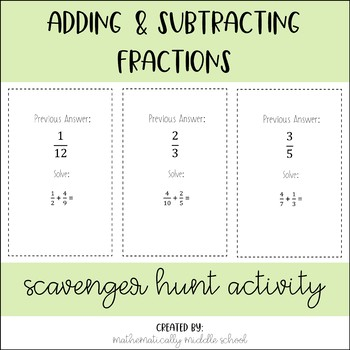 Adding & Subtracting Fractions (Unlike Denominators)