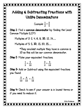 Adding & Subtracting Fractions with Unlike Denominators Strategy Poster