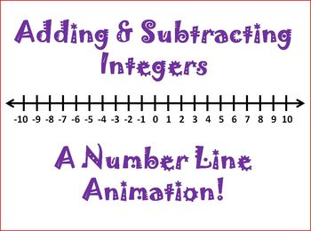 Adding & Subtracting Integers: A Number Line Animation