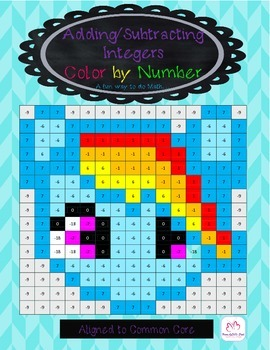 Adding/Subtracting Integers Color by Number