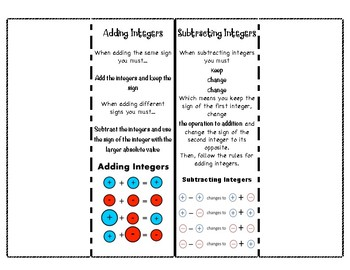 Adding & Subtracting Integers Foldable