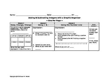 Adding & Subtracting Integers Graphic Organizer - Visual Methods