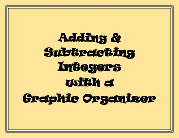 Adding & Subtracting Integers Graphic Organizer - Visual Methods - Extended
