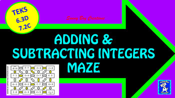 Adding & Subtracting Integers Maze