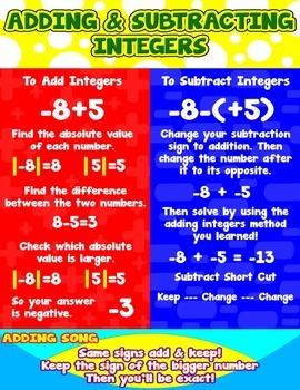 Adding Subtracting Integers = Poster/Anchor Chart with Car