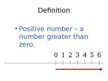 Adding & Subtracting Integers Powerpoint