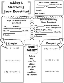 Adding/Subtracting Linear Expressions Sketch Notes and Practice