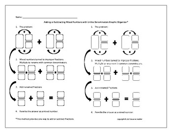 Adding/Subtracting Mixed Numbers with Unlike Denominators Graphic Organizer
