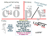 Adding, Subtracting, Multiplying, & Dividing Decimals Post