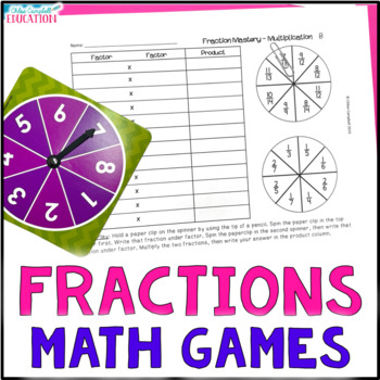 Adding Fractions, Subtracting, Multiplying, Dividing Fractions Differentiated