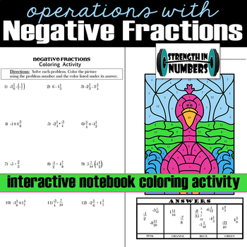 Adding Subtracting Multiplying Dividing Negative Fractions INB Coloring Activity