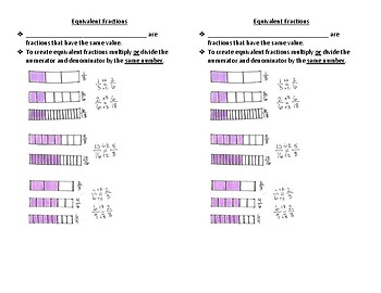 Adding, Subtracting, Multiplying, Simplifying, and Making Equivalent Fractions
