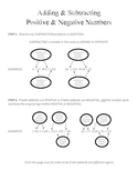 Adding & Subtracting Positive & Negative Numbers