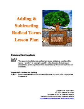 Adding & Subtracting Radicals Lesson Plan