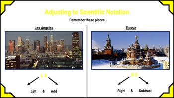 Adding & Subtracting Scientific Notation