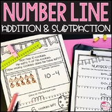 Adding & Subtracting With Number Lines