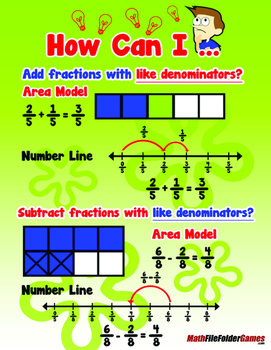 Image result for adding fractions with like denominators anchor chart